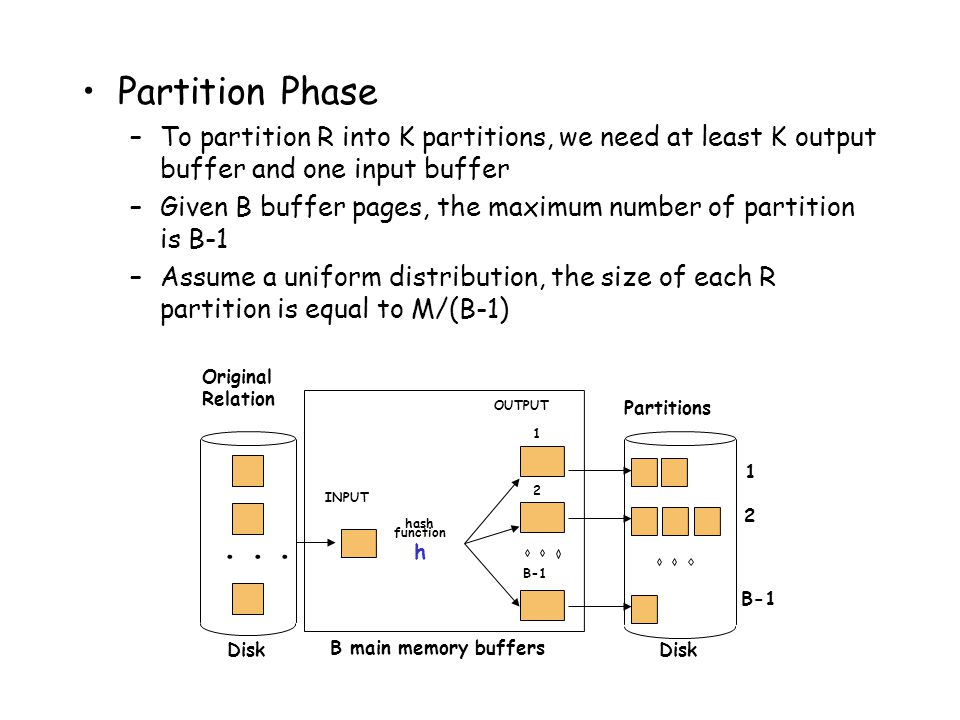 Partition Phase –To partition R into K partitions, we need at least K output buffer and one input buffer –Given B buffer pages, the maximum number of partition is B-1 –Assume a uniform distribution, the size of each R partition is equal to M/(B-1) B main memory buffers Disk Original Relation OUTPUT 2 INPUT 1 hash function h B-1 Partitions 1 2 B-1...