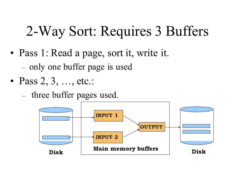 2-Way Sort: Requires 3 Buffers Pass 1: Read a page, sort it, write it.