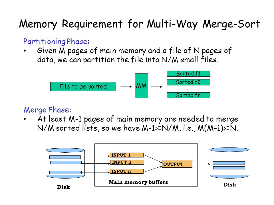 Memory Requirement for Multi-Way Merge-Sort Partitioning Phase: Given M pages of main memory and a file of N pages of data, we can partition the file into N/M small files.