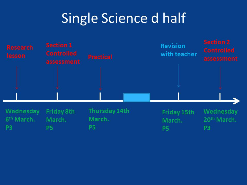 Research lesson Single Science d half Wednesday 6 th March.