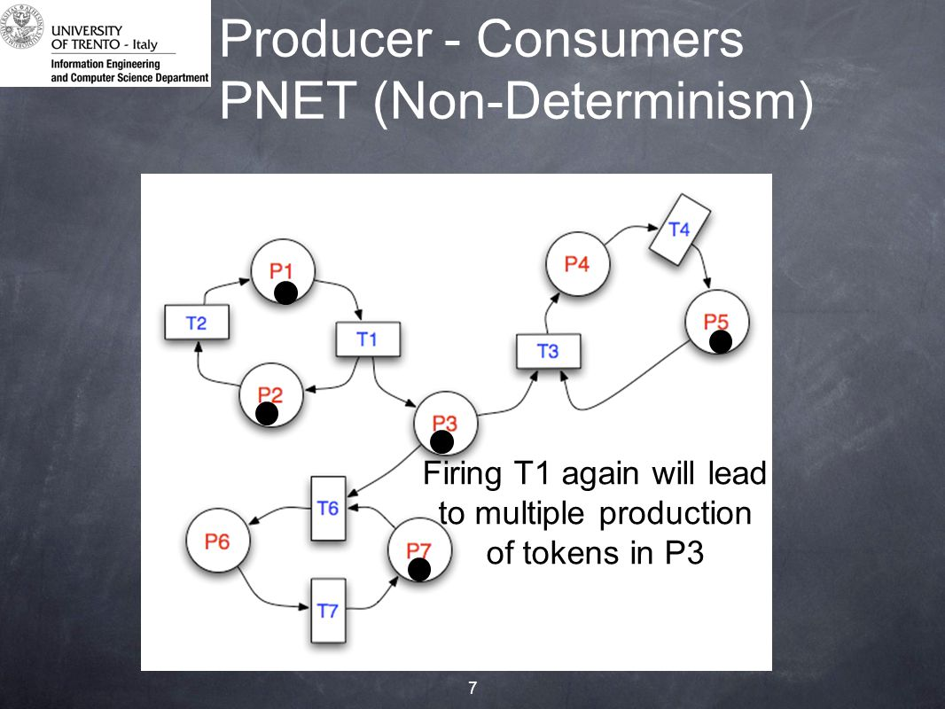 7 Producer - Consumers PNET (Non-Determinism) Firing T1 again will lead to multiple production of tokens in P3
