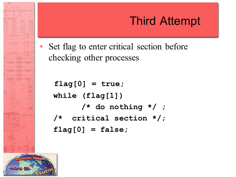 Third Attempt Set flag to enter critical section before checking other processes flag[0] = true; while (flag[1]) /* do nothing */ ; /* critical section */; flag[0] = false;