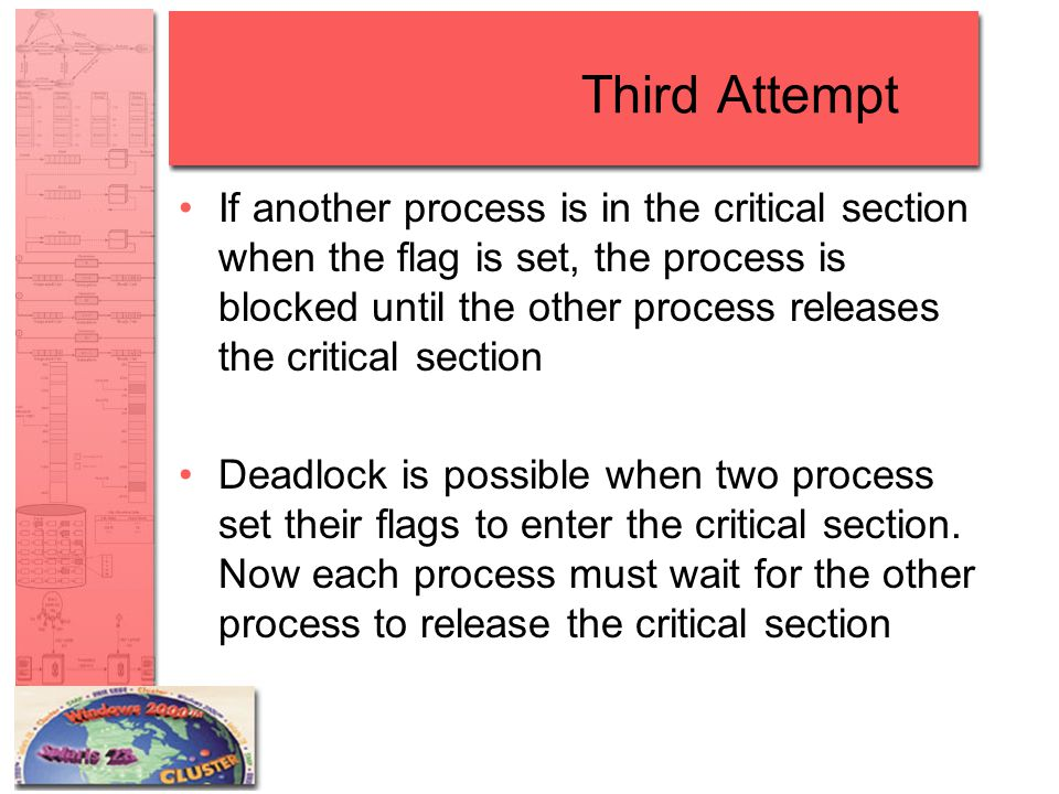Third Attempt If another process is in the critical section when the flag is set, the process is blocked until the other process releases the critical section Deadlock is possible when two process set their flags to enter the critical section.