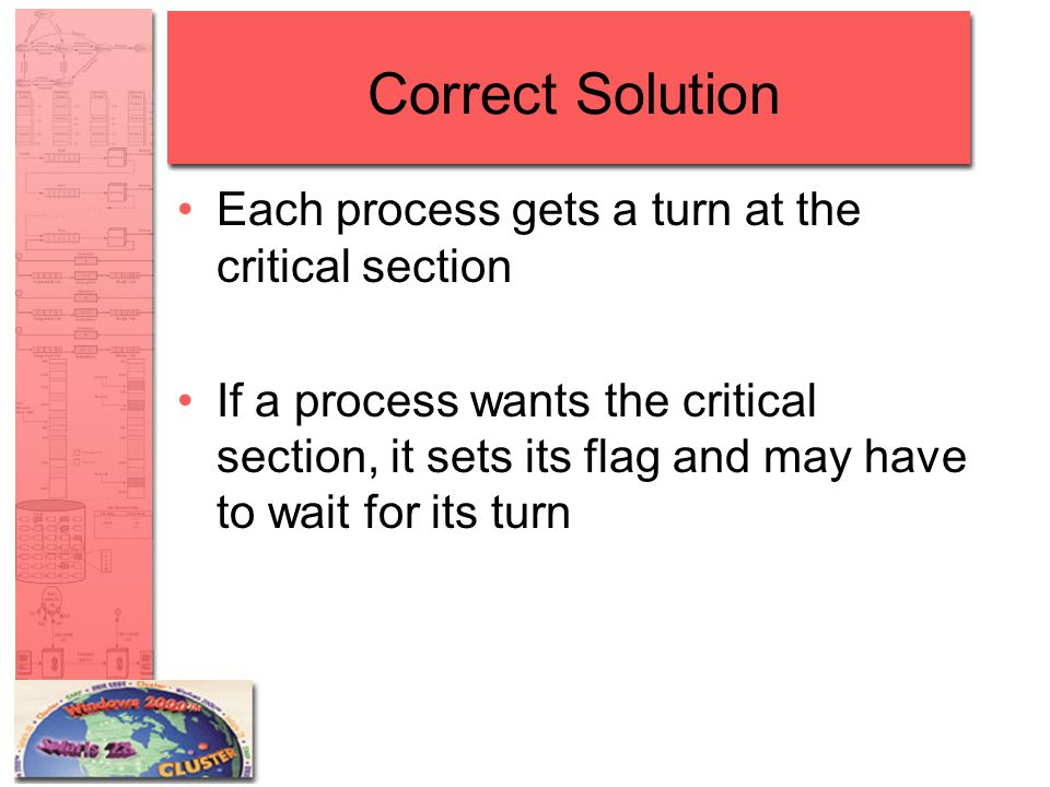 Correct Solution Each process gets a turn at the critical section If a process wants the critical section, it sets its flag and may have to wait for its turn