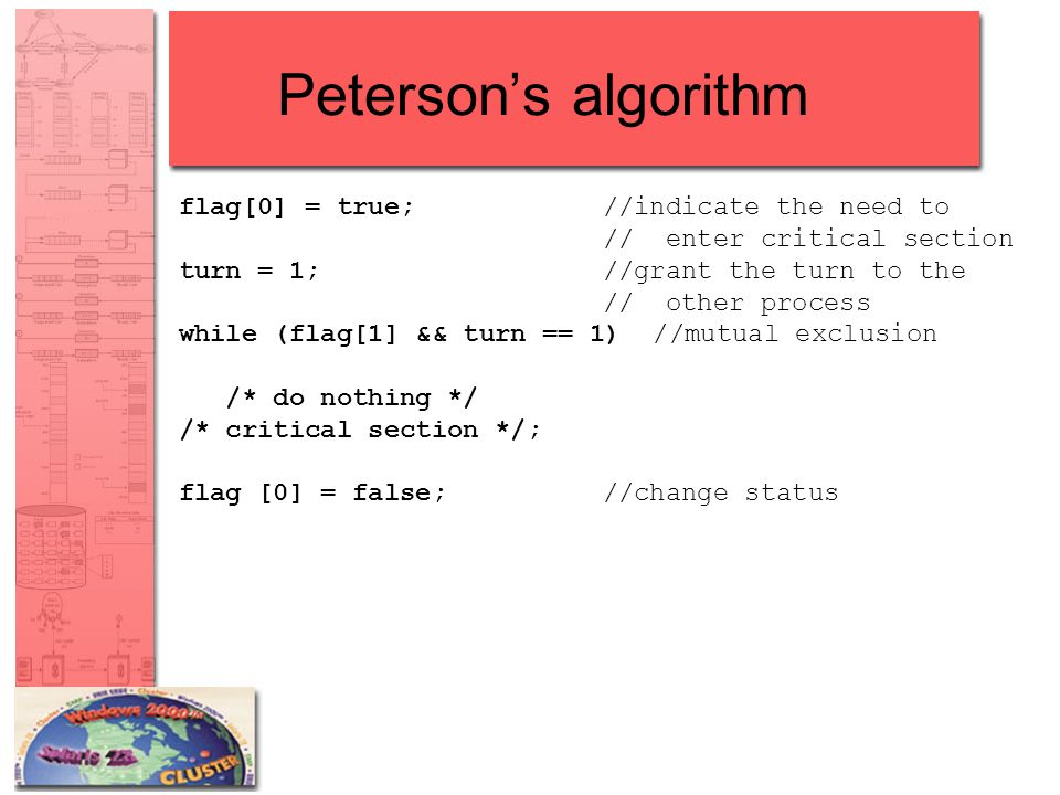 Peterson's algorithm flag[0] = true;//indicate the need to // enter critical section turn = 1;//grant the turn to the // other process while (flag[1] && turn == 1) //mutual exclusion /* do nothing */ /* critical section */; flag [0] = false;//change status