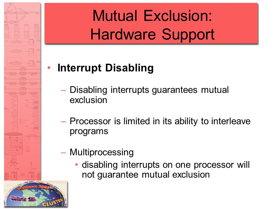Mutual Exclusion: Hardware Support Interrupt Disabling –Disabling interrupts guarantees mutual exclusion –Processor is limited in its ability to interleave programs –Multiprocessing disabling interrupts on one processor will not guarantee mutual exclusion