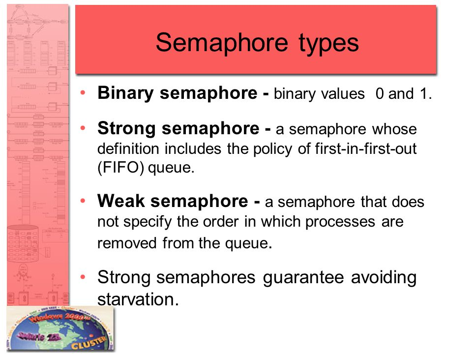 Semaphore types Binary semaphore - binary values 0 and 1.