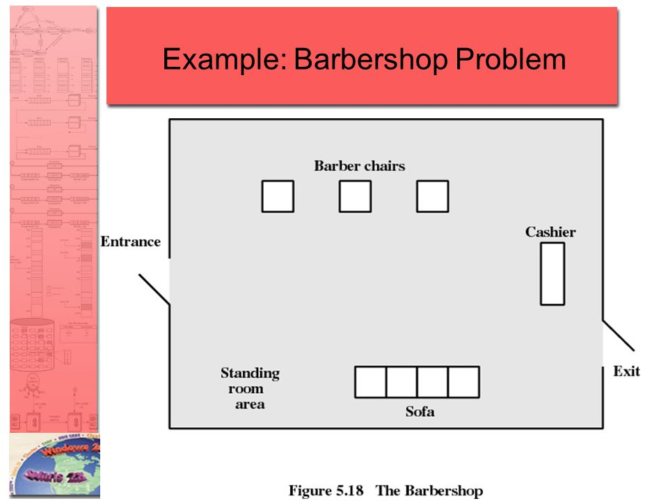 Example: Barbershop Problem