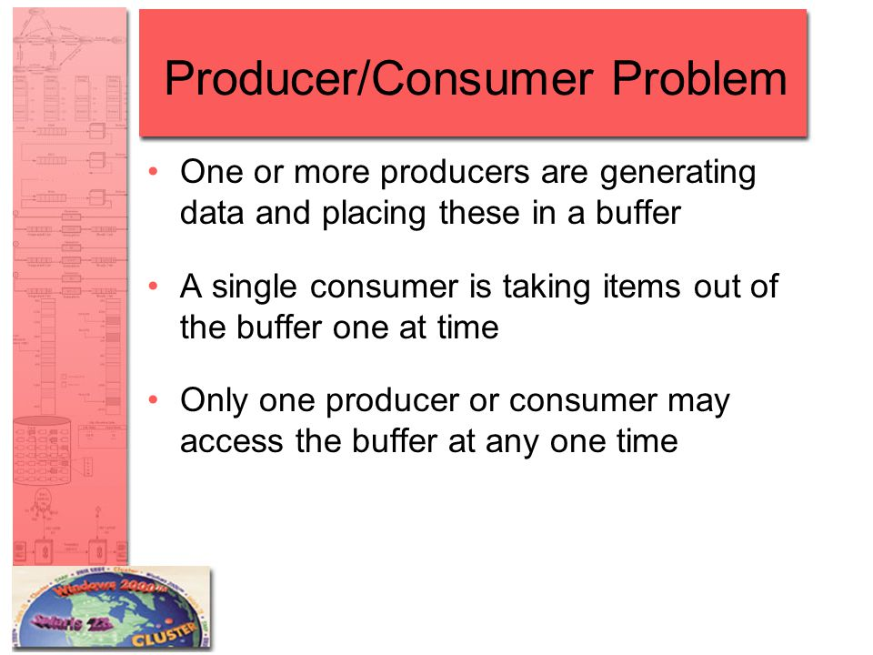 Producer/Consumer Problem One or more producers are generating data and placing these in a buffer A single consumer is taking items out of the buffer one at time Only one producer or consumer may access the buffer at any one time