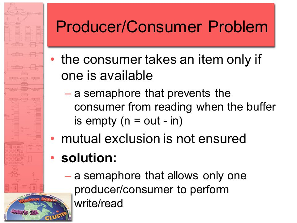 Producer/Consumer Problem the consumer takes an item only if one is available –a semaphore that prevents the consumer from reading when the buffer is empty (n = out - in) mutual exclusion is not ensured solution: –a semaphore that allows only one producer/consumer to perform write/read