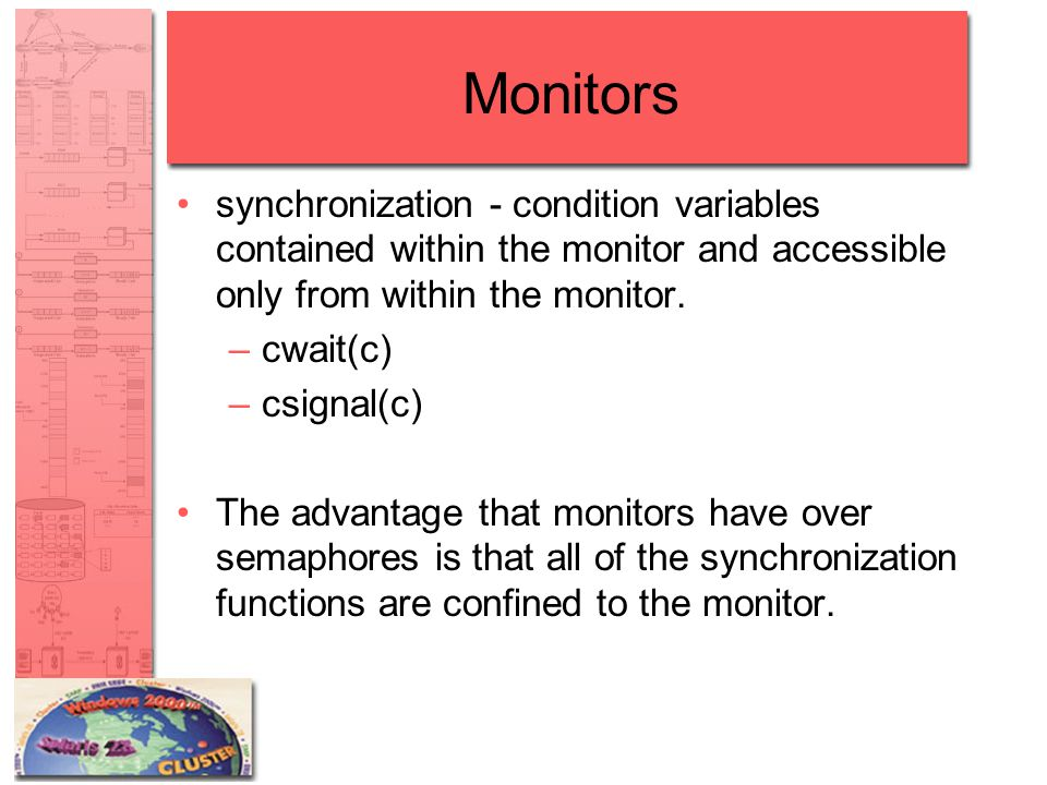 Monitors synchronization - condition variables contained within the monitor and accessible only from within the monitor.