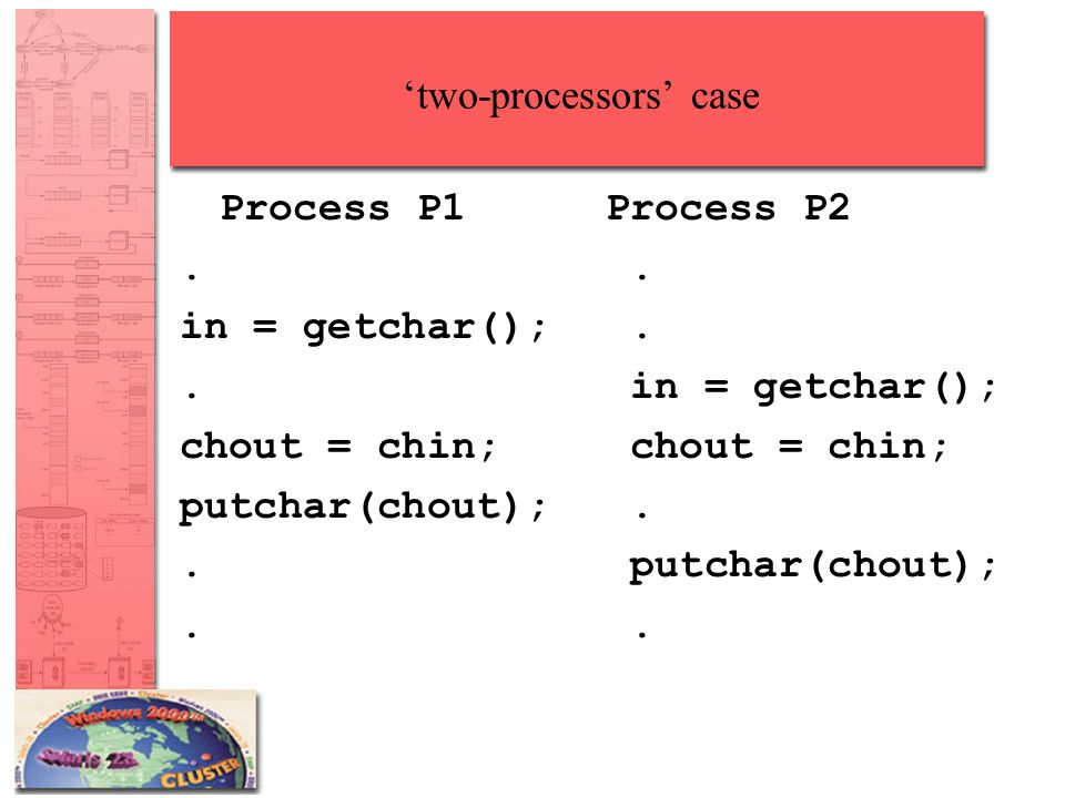 'two-processors' case Process P1Process P2. in = getchar();..