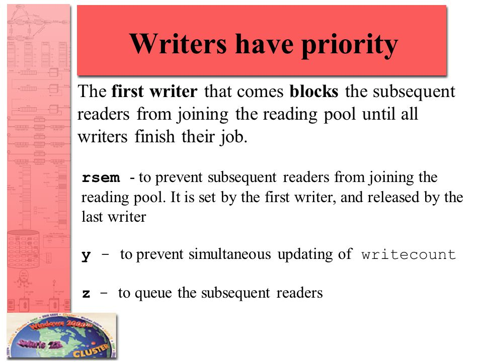 Writers have priority The first writer that comes blocks the subsequent readers from joining the reading pool until all writers finish their job.