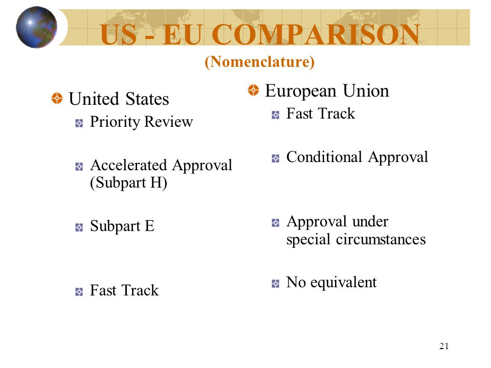21 US - EU COMPARISON (Nomenclature) United States Priority Review Accelerated Approval (Subpart H) Subpart E Fast Track European Union Fast Track Conditional Approval Approval under special circumstances No equivalent