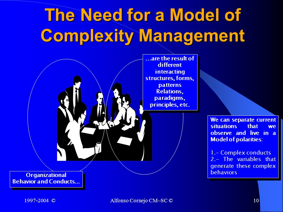 1997-2004 ©Alfonso Cornejo CM~SC ©10 The Need for a Model of Complexity Management Organizational Behavior and Conducts...
