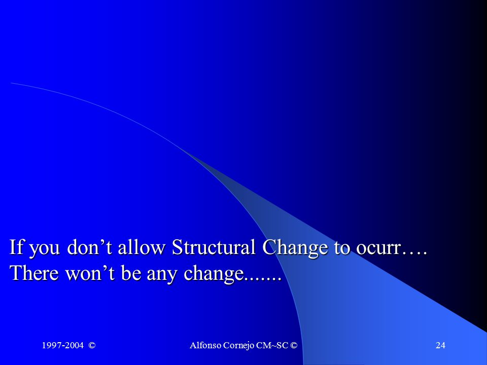 1997-2004 ©Alfonso Cornejo CM~SC ©24 If you don't allow Structural Change to ocurr….