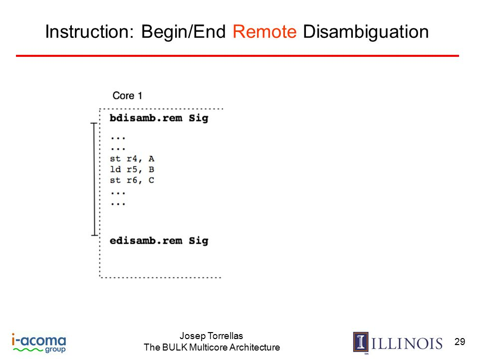 Josep Torrellas The BULK Multicore Architecture 29 Instruction: Begin/End Remote Disambiguation