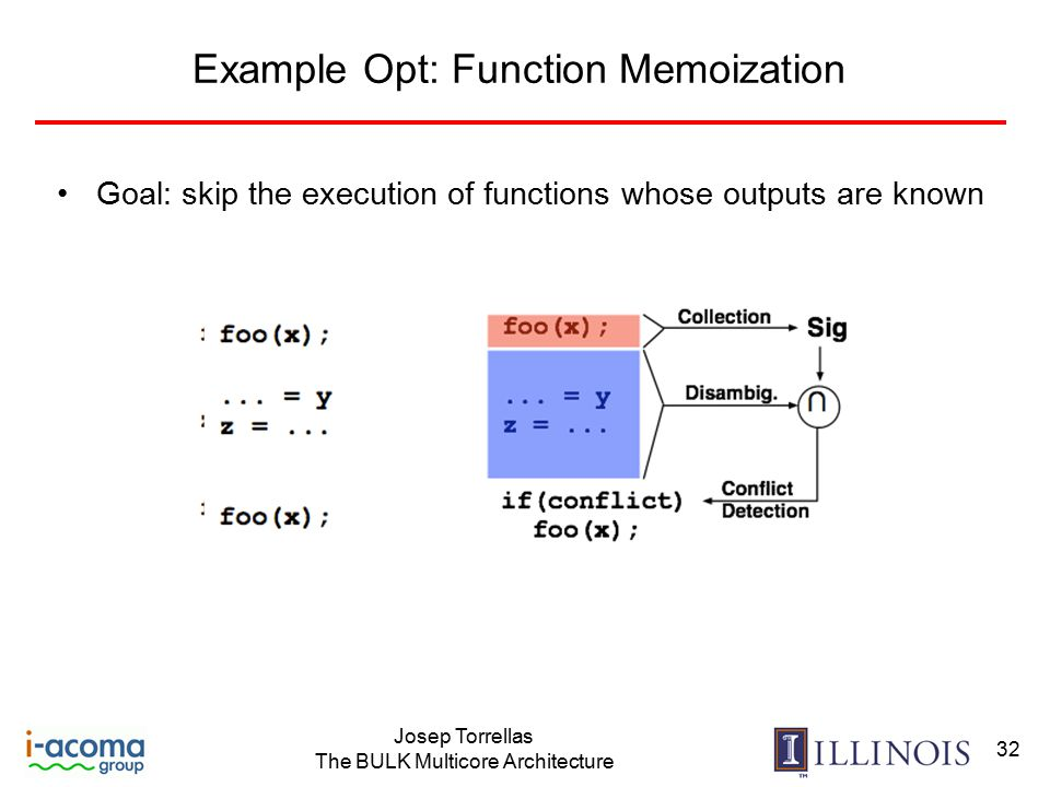 Josep Torrellas The BULK Multicore Architecture 32 Goal: skip the execution of functions whose outputs are known Example Opt: Function Memoization