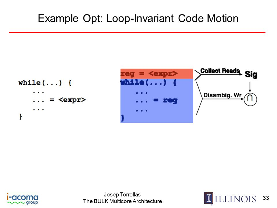 Josep Torrellas The BULK Multicore Architecture 33 Example Opt: Loop-Invariant Code Motion
