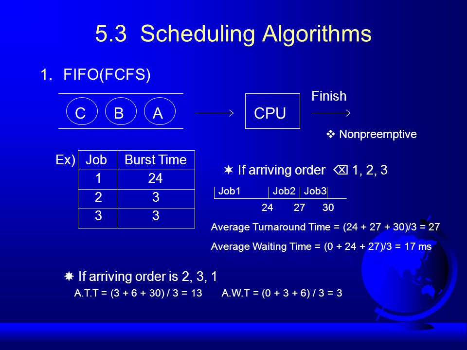 5.3 Scheduling Algorithms 1.FIFO(FCFS) CBACPU Finish  Nonpreemptive Ex) Job Burst Time  If arriving order  1, 2, 3  If arriving order is 2, 3, 1 A.T.T = ( ) / 3 = 13 A.W.T = ( ) / 3 = 3 Job1 Job2 Job Average Turnaround Time = ( )/3 = 27 Average Waiting Time = ( )/3 = 17 ms