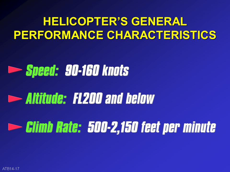 CAT III GENERAL PERFORMANCE CHARACTERISTICS ATB14-16