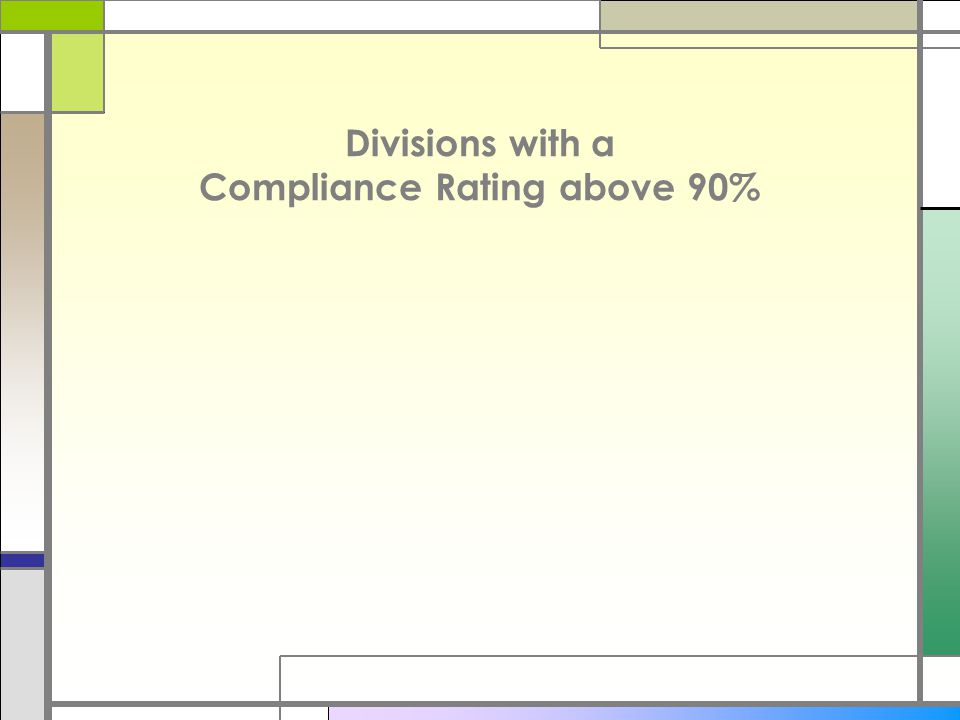 Divisions with a Compliance Rating above 90%