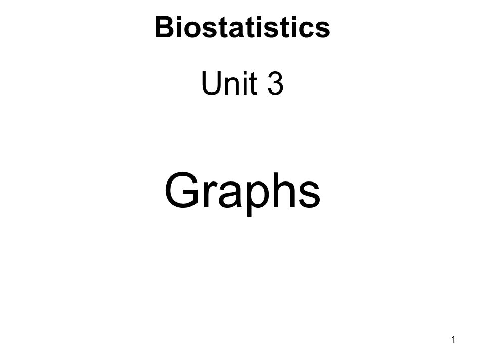 Biostatistics Unit 3 Graphs 1