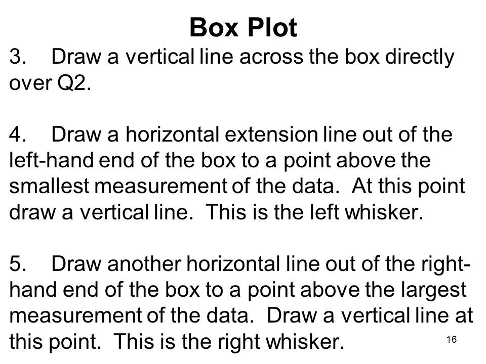 Box Plot 3. Draw a vertical line across the box directly over Q2.