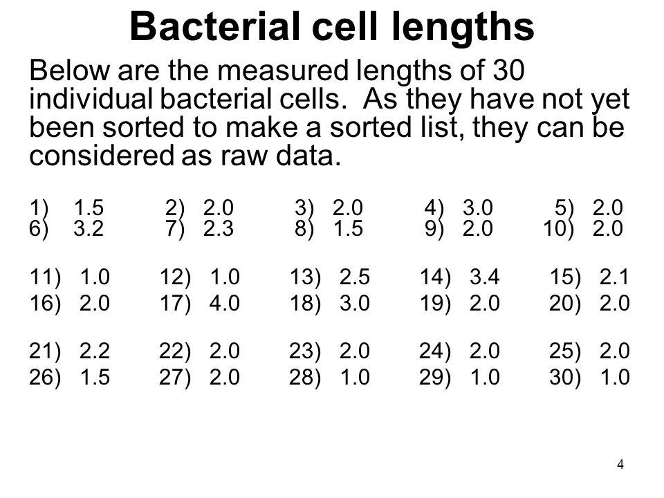 Bacterial cell lengths Below are the measured lengths of 30 individual bacterial cells.