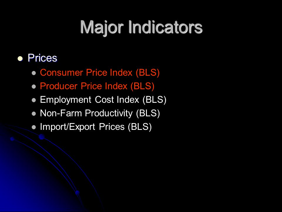 Major Indicators Prices Prices Consumer Price Index (BLS) Producer Price Index (BLS) Employment Cost Index (BLS) Non-Farm Productivity (BLS) Import/Export Prices (BLS)