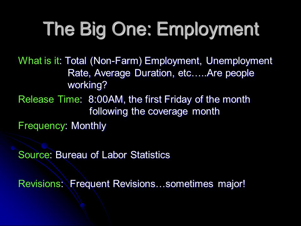 The Big One: Employment : Total (Non-Farm) Employment, Unemployment Rate, Average Duration, etc…..Are people working.