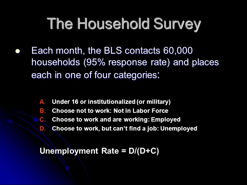 The Household Survey Each month, the BLS contacts 60,000 households (95% response rate) and places each in one of four categories : Each month, the BLS contacts 60,000 households (95% response rate) and places each in one of four categories : A.