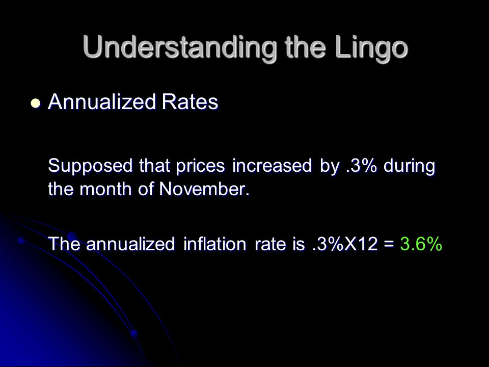 Annualized Rates Annualized Rates Supposed that prices increased by.3% during the month of November.