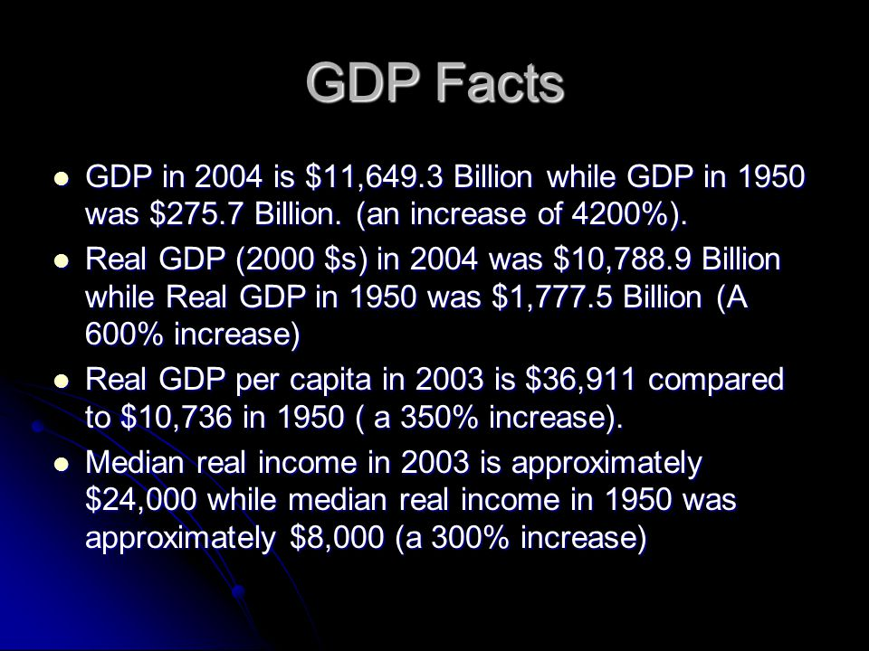 GDP Facts GDP in 2004 is $11,649.3 Billion while GDP in 1950 was $275.7 Billion.