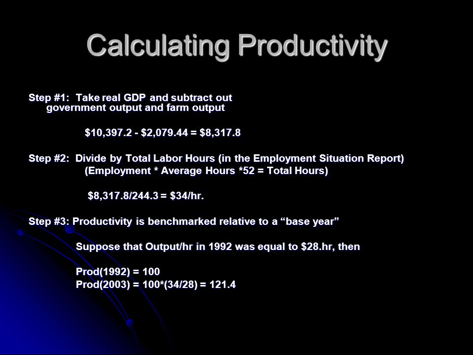 Calculating Productivity Step #1: Take real GDP and subtract out government output and farm output $10, $2, = $8,317.8 $10, $2, = $8,317.8 Step #2: Divide by Total Labor Hours (in the Employment Situation Report) (Employment * Average Hours *52 = Total Hours) (Employment * Average Hours *52 = Total Hours) $8,317.8/244.3 = $34/hr.