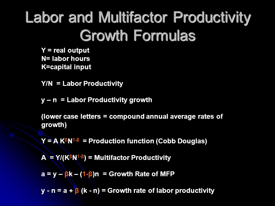 Y = real output N= labor hours K=capital input Y/N = Labor Productivity y – n = Labor Productivity growth (lower case letters = compound annual average rates of growth) Y = A K β N 1-β = Production function (Cobb Douglas) A = Y/(K β N 1-β ) = Multifactor Productivity a = y – βk – (1-β)n = Growth Rate of MFP y - n = a + β (k - n) = Growth rate of labor productivity Labor and Multifactor Productivity Growth Formulas