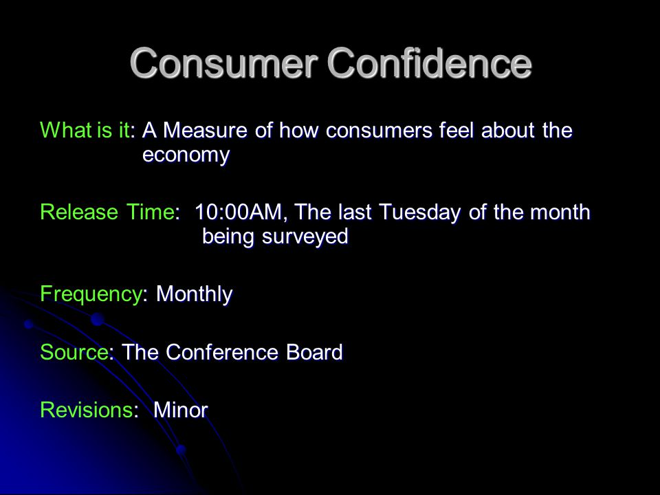 Consumer Confidence : A Measure of how consumers feel about the economy What is it: A Measure of how consumers feel about the economy : 10:00AM, The last Tuesday of the month being surveyed Release Time: 10:00AM, The last Tuesday of the month being surveyed : Monthly Frequency: Monthly : The Conference Board Source: The Conference Board : Minor Revisions: Minor