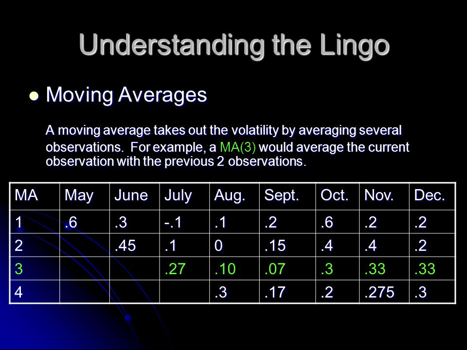 Understanding the Lingo Moving Averages Moving Averages A moving average takes out the volatility by averaging several observations.