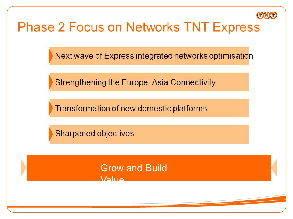 22 Phase 2 Focus on Networks TNT Express Next wave of Express integrated networks optimisation Strengthening the Europe- Asia Connectivity Sharpened objectives Grow and Build Value Transformation of new domestic platforms