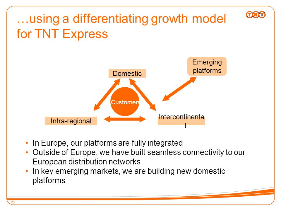 23 Domestic Intra-regional Intercontinenta l Customers Emerging platforms In Europe, our platforms are fully integrated Outside of Europe, we have built seamless connectivity to our European distribution networks In key emerging markets, we are building new domestic platforms …using a differentiating growth model for TNT Express