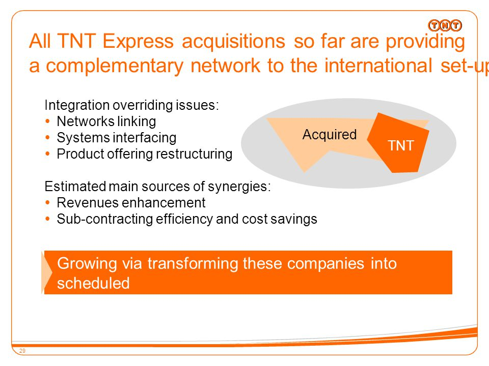 29 Integration overriding issues:  Networks linking  Systems interfacing  Product offering restructuring Estimated main sources of synergies:  Revenues enhancement  Sub-contracting efficiency and cost savings Growing via transforming these companies into scheduled networks Acquired TNT All TNT Express acquisitions so far are providing a complementary network to the international set-up