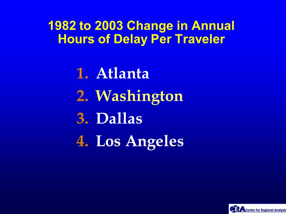 1982 to 2003 Change in Annual Hours of Delay Per Traveler 1.