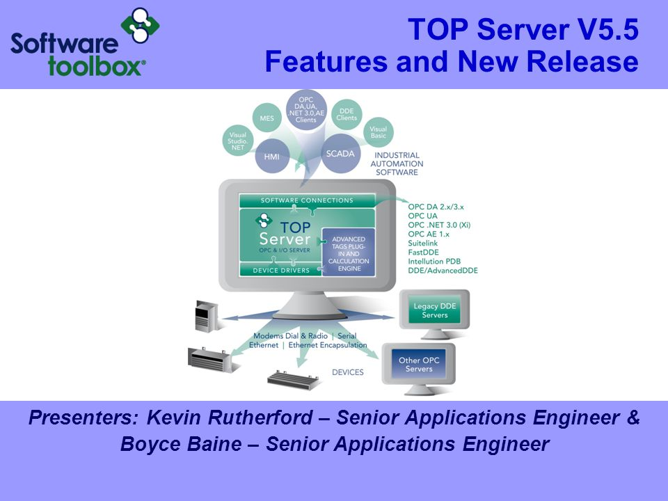 TOP Server V5.5 Features and New Release Presenters: Kevin Rutherford – Senior Applications Engineer & Boyce Baine – Senior Applications Engineer