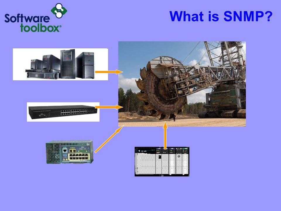 What is SNMP