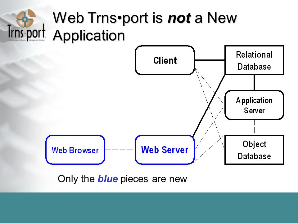 Web Trnsport is not a New Application Only the blue pieces are new