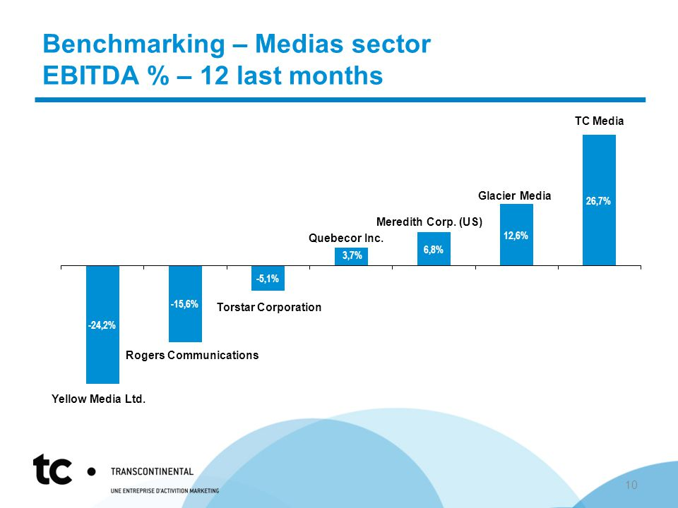 Benchmarking – Medias sector EBITDA % – 12 last months 10 Yellow Media Ltd. Glacier Media