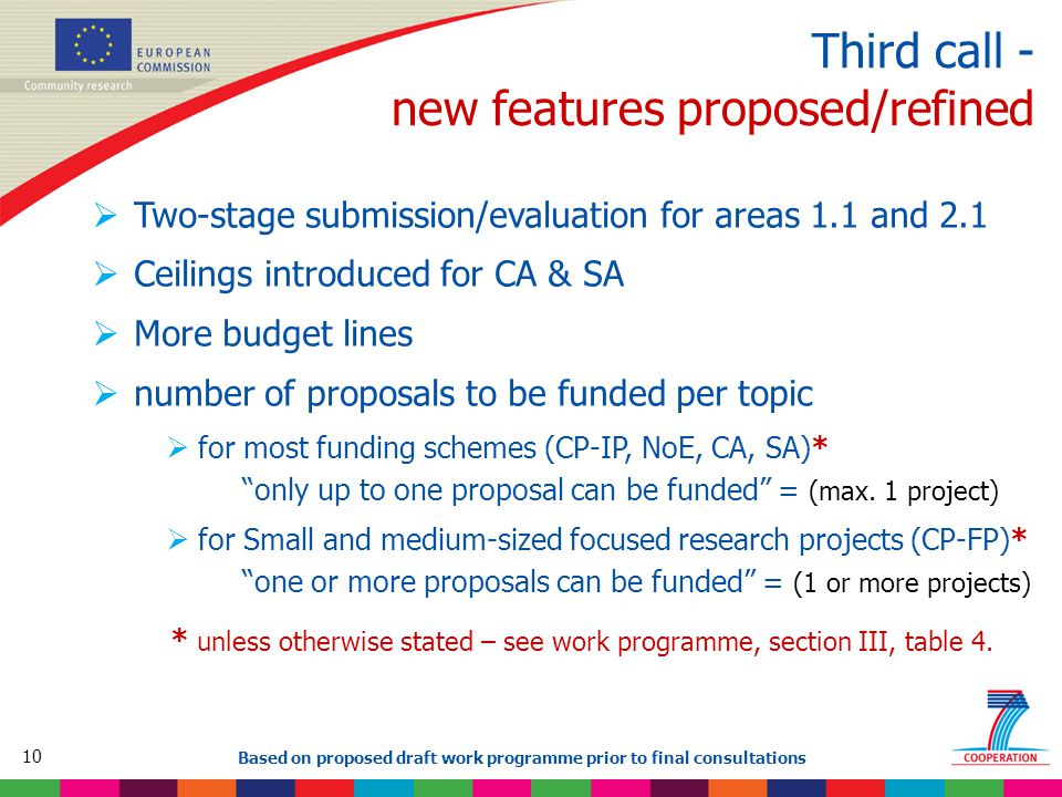 10 Based on proposed draft work programme prior to final consultations Third call - new features proposed/refined  Two-stage submission/evaluation for areas 1.1 and 2.1  Ceilings introduced for CA & SA  More budget lines  number of proposals to be funded per topic  for most funding schemes (CP-IP, NoE, CA, SA)* only up to one proposal can be funded = (max.