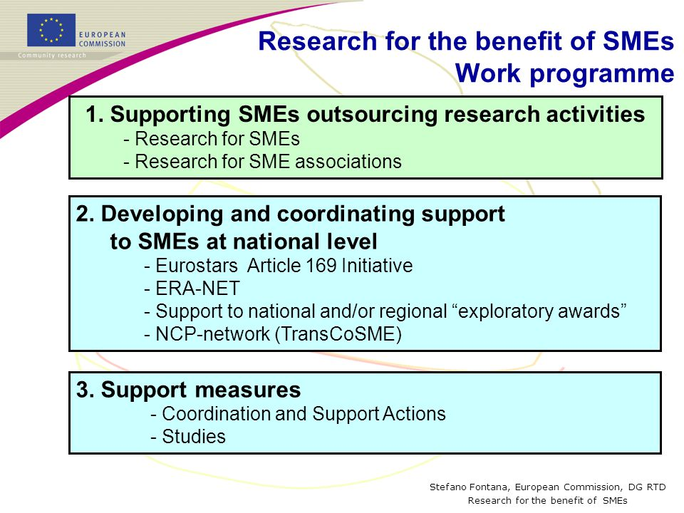 Stefano Fontana, European Commission, DG RTD Research for the benefit of SMEs Research for the benefit of SMEs Work programme 1.