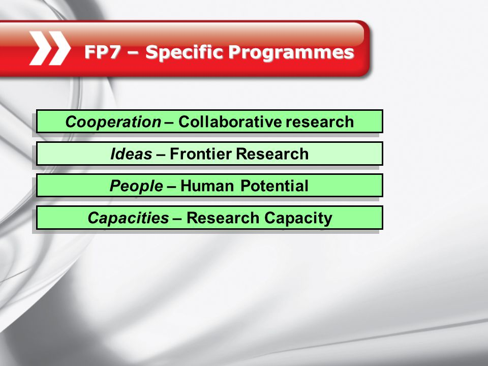 FP7 – Specific Programmes Cooperation – Collaborative research People – Human Potential Ideas – Frontier Research Capacities – Research Capacity