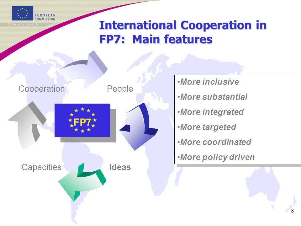 8 FP7 More inclusive More substantial More integrated More targeted More coordinated More policy driven More inclusive More substantial More integrated More targeted More coordinated More policy driven International Cooperation in FP7: Main features